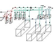 [课程设计]办公楼制冷机房施工初步设计图纸
