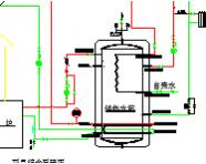 别墅太阳能锅炉系统原理图