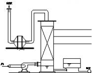 废气净化塔工艺图