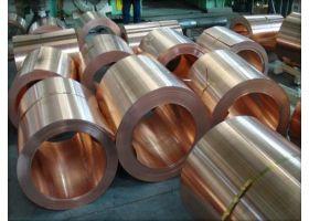 近期铜铝价大涨走势分析