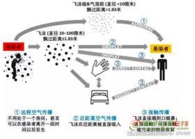 新品速递:GS-AVF杀灭病毒过滤材料和过滤器